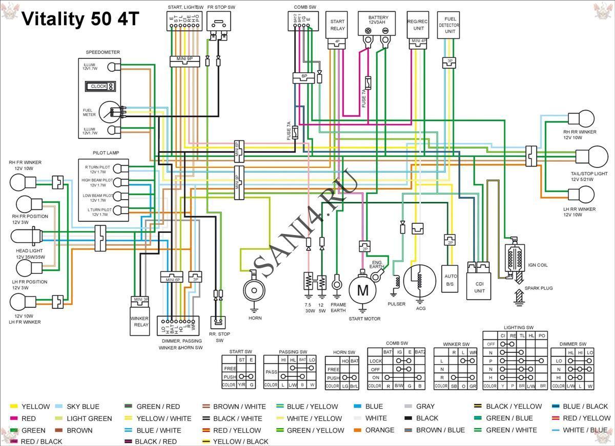 Электросхема-скутера №4